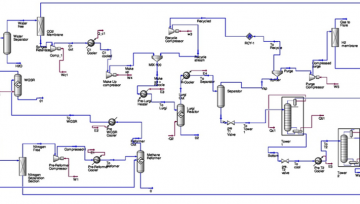 What is Process Flow Diagram?