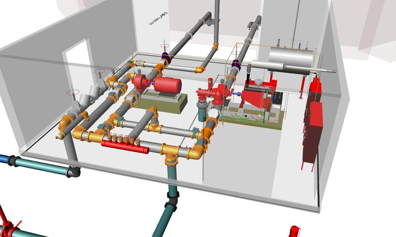 Fire pump design a complete guide panorama consulting
