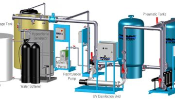 Water Reclamation System: An Overview